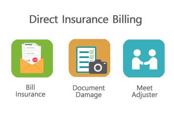 Direct Insurance Billing for Restoration